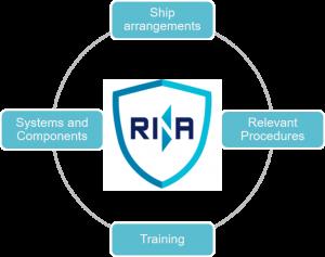 rina-biosafe-ship